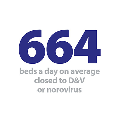 664 bed a day closed.jpg