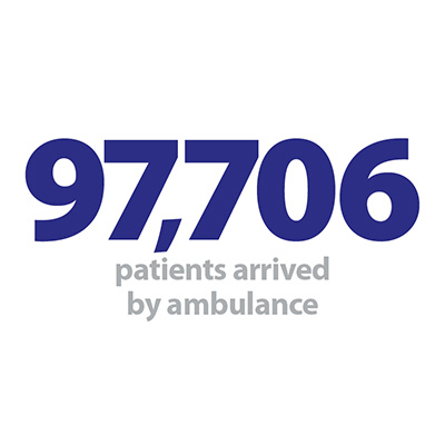 97,706 patients arrived by ambulance.jpg
