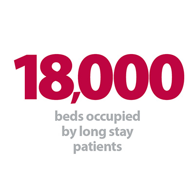 18,000 beds occupied.jpg